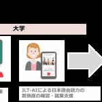 特定技能外国人向けのAIを活用した日本語会話の習熟と日本での就業促進のための共同プロジェクトを発足