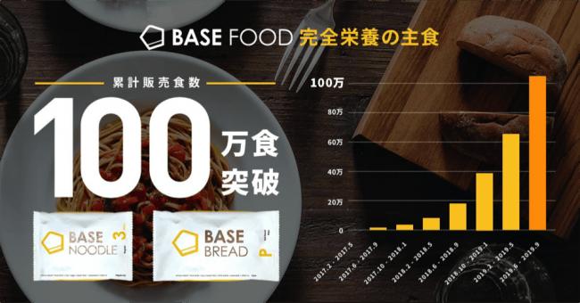 完全栄養食,完全栄養の主食,BASE NOODLE,ベースヌードル,BASE BREAD,ベースブレッド,ベースフード,ベースフード株式会社
