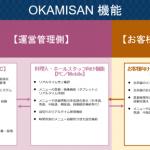 """多業種・複数店舗業態に対応 Share Dining """"Growth"""" System「OKAMISAN」をリリース"""