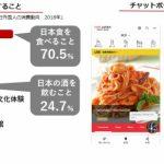 「LIVE JAPAN PERFECT GUIDE」飲食店のチャットボット予約サービスを開始~約3,000店の飲食店で5言語に対応~